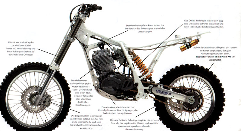Yamaha Ttr  Plastics